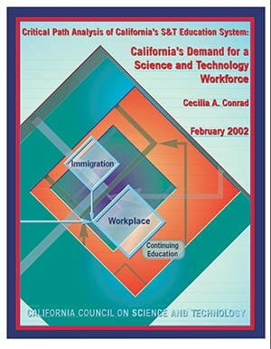 California's Demand for a Science and Technology Workforce Report Cover