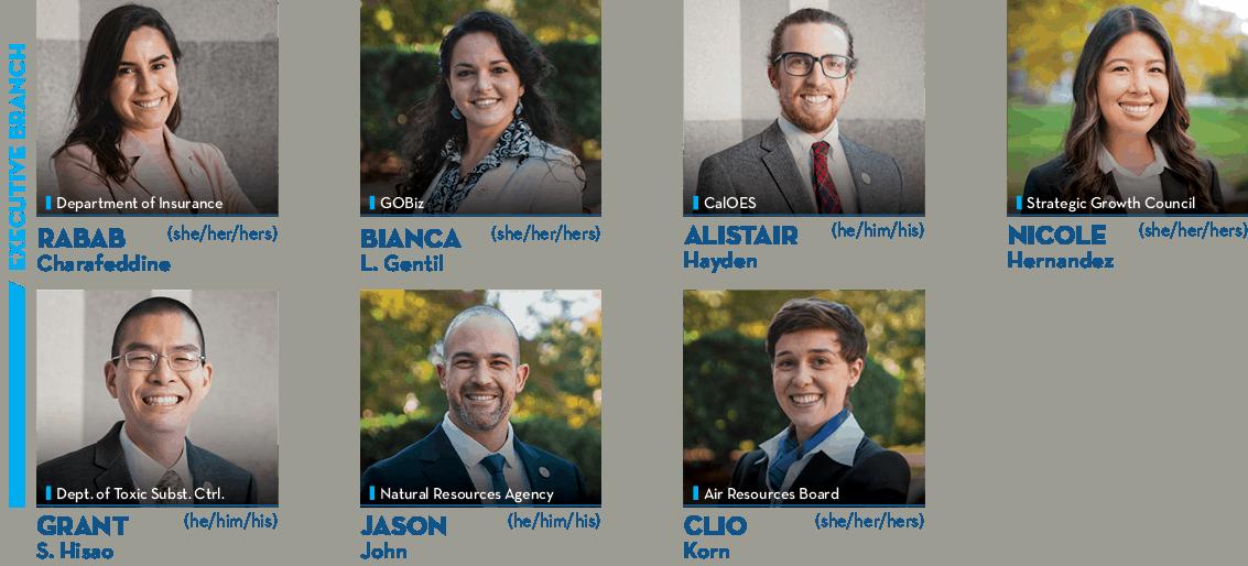 2021 Fellows Executive Branch Placements